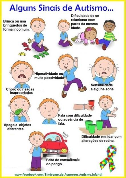 SINAIS DE AUTISMO INFANTIL